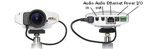 axis 211 network axis 211a network indoor outdoor security 0223 004