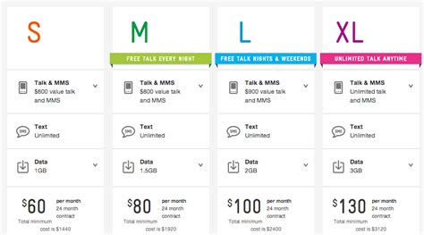 new telstra plans the leaked pricing updated