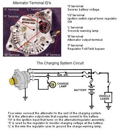 alternator warning light wiring schematic  wiring diagram
