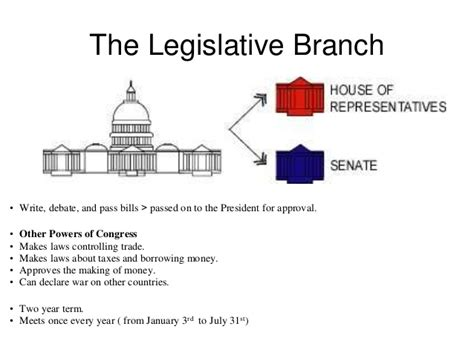 What Are The Two Houses Of The Legislative Branch by Usa Government