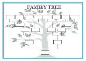 Family Genogram Template Word by 5 Family Genograms Template A Cover Letters