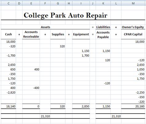 Auto Mechanic Worksheets by 28 Auto Mechanic Worksheets Microsoft Excel