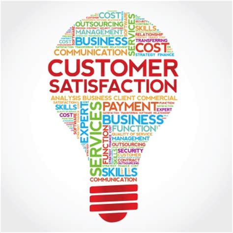 good customer service is the key | find net solutions