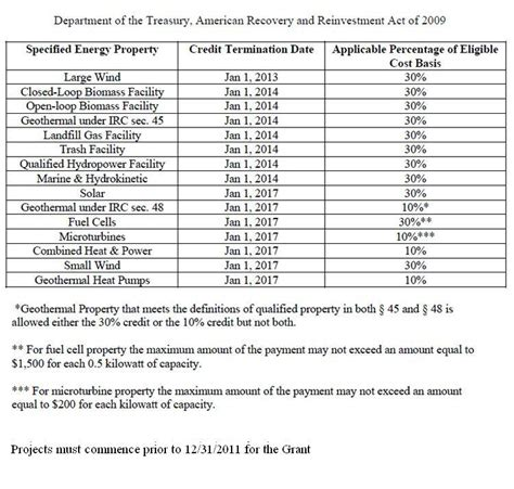 can you claim wedding expenses on taxes 2014 home energy tax breaks pdf library