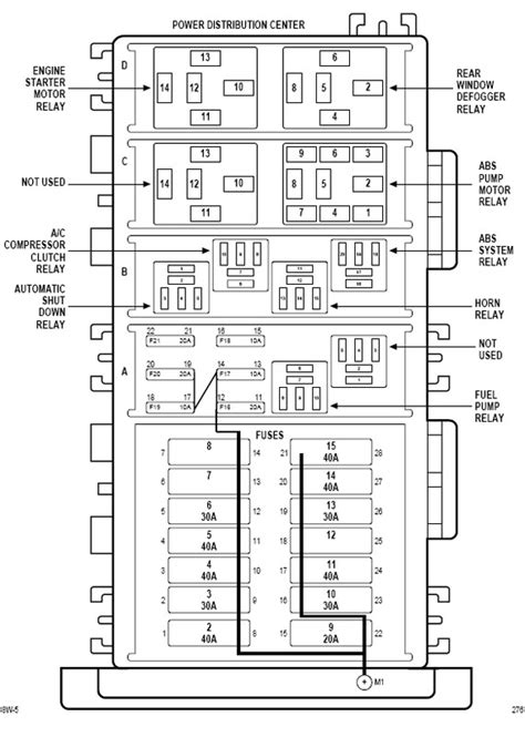 2001 jeep wrangler fuse box diagram wiring diagram manual