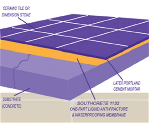anti fracture membrane for tile floors carpet vidalondon