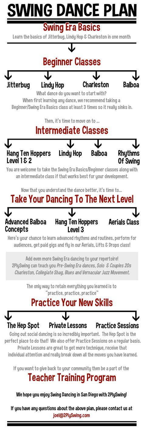 project swing san diego 2plyswing your swing dance plan