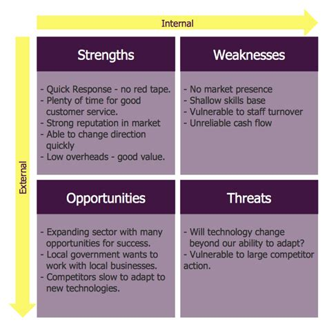 resume strengths examples greatest weakness les resume strengths one