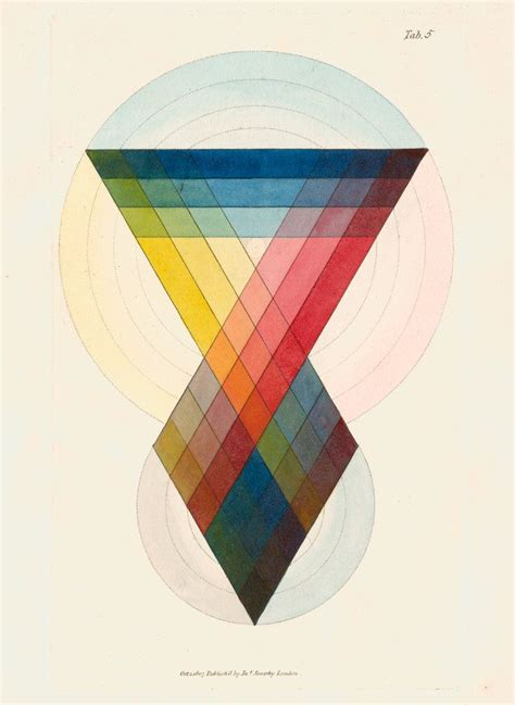 chromatic colors 17 best images about tutorials color theory psychology