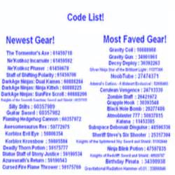 Code list for gear