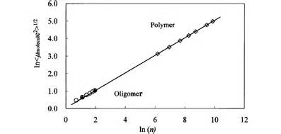 Ethylene Vinyl Acetate Dielectric Constant - polymer journal vol 41 no 8 august 2009