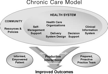 preventive health care model pictures to pin on pinterest