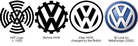 original volkswagen logo la historia de volkswagen noticias coches com