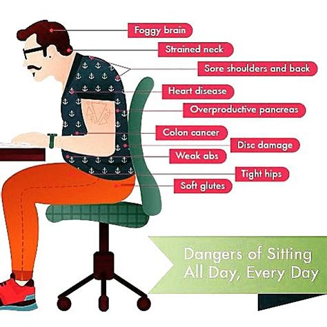 Health Risks Of Sitting At A Desk All Day by Dangers Of Sitting All Day Every Day It S Infographics