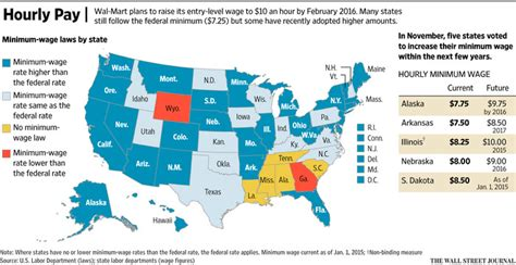 Floor Manager Salary by Wal Mart Raising Wages As Market Gets Tighter Wsj