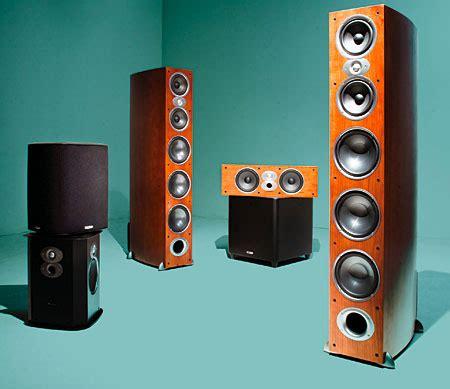 top  speaker manufacturing companies