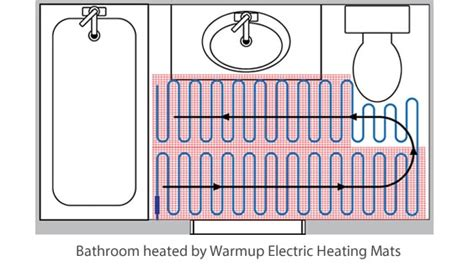 underfloor heating bathroom cost underfloor heating for your bathroom warmup