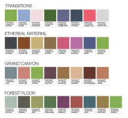 Wall Murals Amp Custom 28 pantone colors of the year pantone color of the