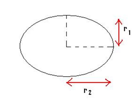 conic section grapher image gallery ellipse calculator
