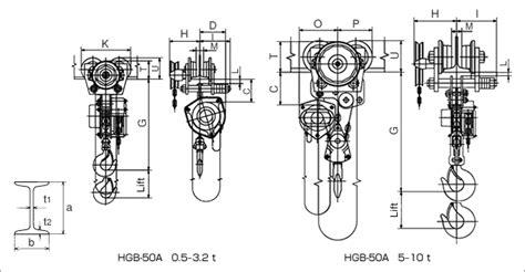 Krisbow Heavy Duty Geared Trolley 1 0 Ton X 3m Kw0501407 heavy duty geared trolley chain hoist hgb 50a nitchi co ltd