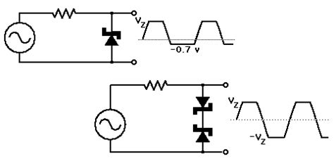 diodes voltage limiter diode applications