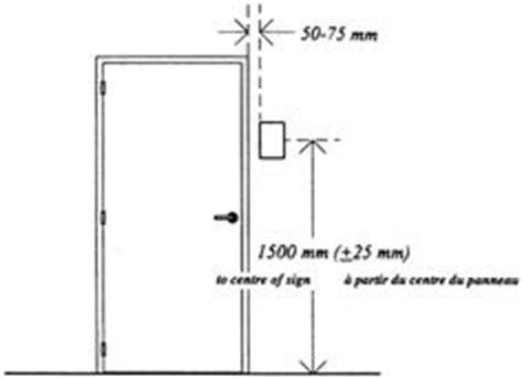 Distance From Floor To Door Knob - a diagram shows appropriate distances and heights of items