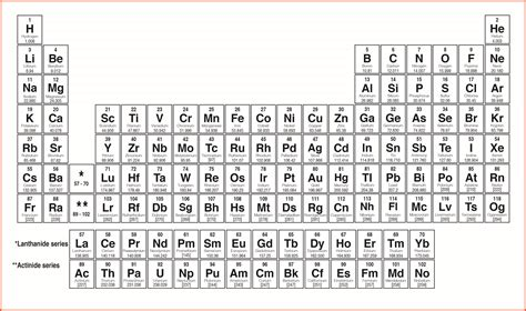 printable periodic table of elements 2017 printable periodic table black and white www pixshark