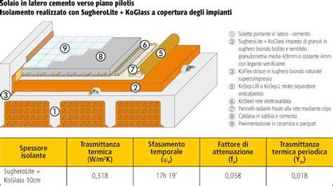 pacchetto riscaldamento a pavimento bioedilizia isolamento termoacustico dei sottofondi