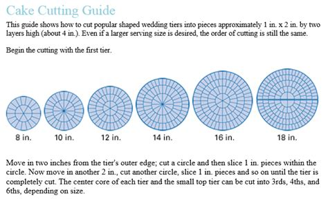 Wedding Cake Guide by S Desserts 187 Cake Cutting Guide