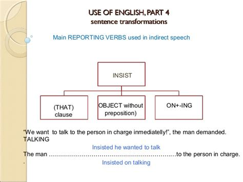 verb pattern insist fce use of english lexical phrases v