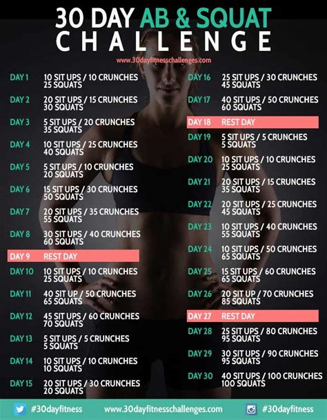 30 day mens ab challenge top 7 squat workout challenge to tone up your