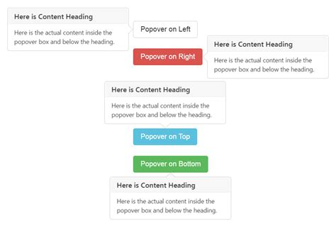 tutorial bootstrap popover bootstrap 4 popovers tutorial 187 webnots