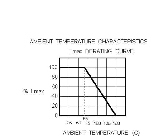 ptc thermistor temperature calculation thermistor products ntc thermistors ptc thermistors temperature sensors from wecc