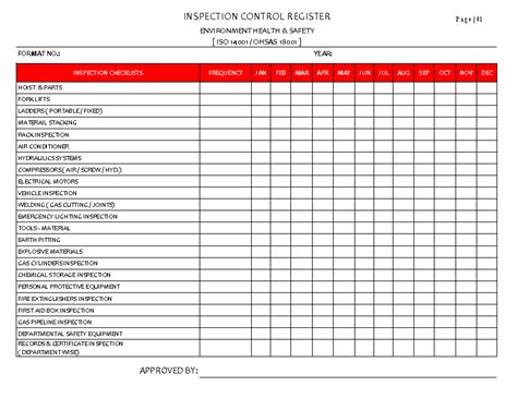 document register template free inspection register format sles word