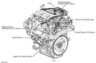 2001 pontiac grand am coolant diagram 2001 free engine image for user manual