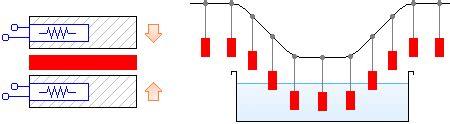 calcolo riscaldamento a pavimento calcolo inerzia riscaldamento a pavimento scambio di