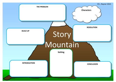 new year 2016 story ks2 story mountain pack by missroskell teaching resources tes