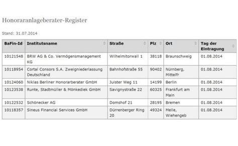 quirin bank kosten die kick backs der zehn beliebtesten fonds deutschlands