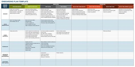 Free Onboarding Checklists And Templates Smartsheet Hiring Timeline Template