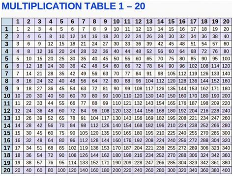 free printable multiplication chart to 20 printable multiplication table 1 to 10 12 20 chart free