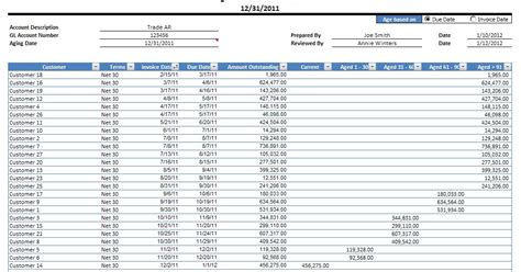 excel in life templates included accounts receivable