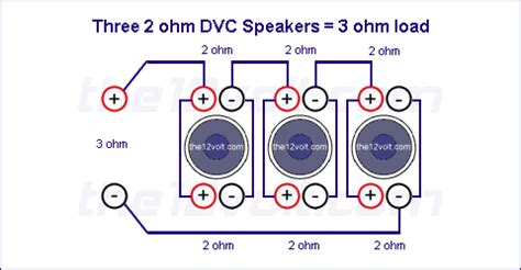 subwoofer wiring diagrams   ohm dual voice coil dvc speakers