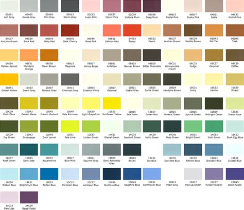 colour systems part 2 standard colours c p w stonehouse