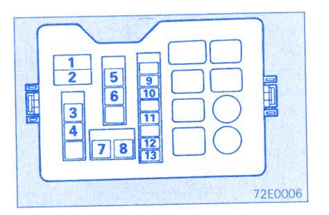 mitsubishi pajero 1994 fuse box block circuit breaker