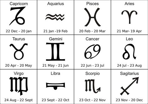 Mercury retrograde and zodiac signs the old farmer s almanac