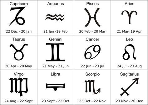 zodiac sign zodiac characteristics