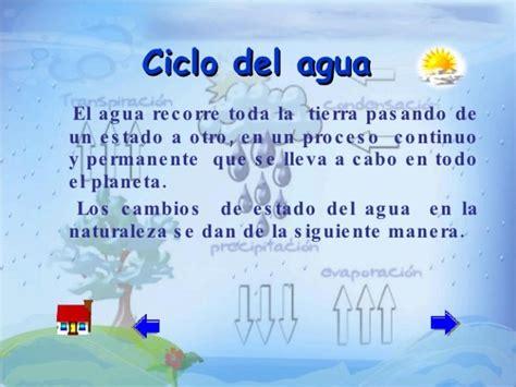 el ciclo del agua para ninos im 225 genes del ciclo del agua para ni 241 os explicaci 243 n