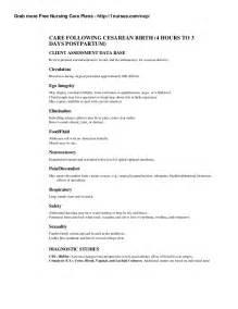 nursing care plan of cs care