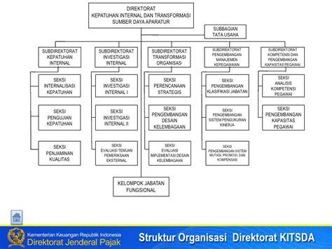materi desain dan struktur organisasi materi presentasi tusi djp