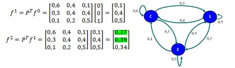 cadenas de markov de tiempo continuo ejercicios resueltos cadenas de markov archivos gesti 243 n de operaciones